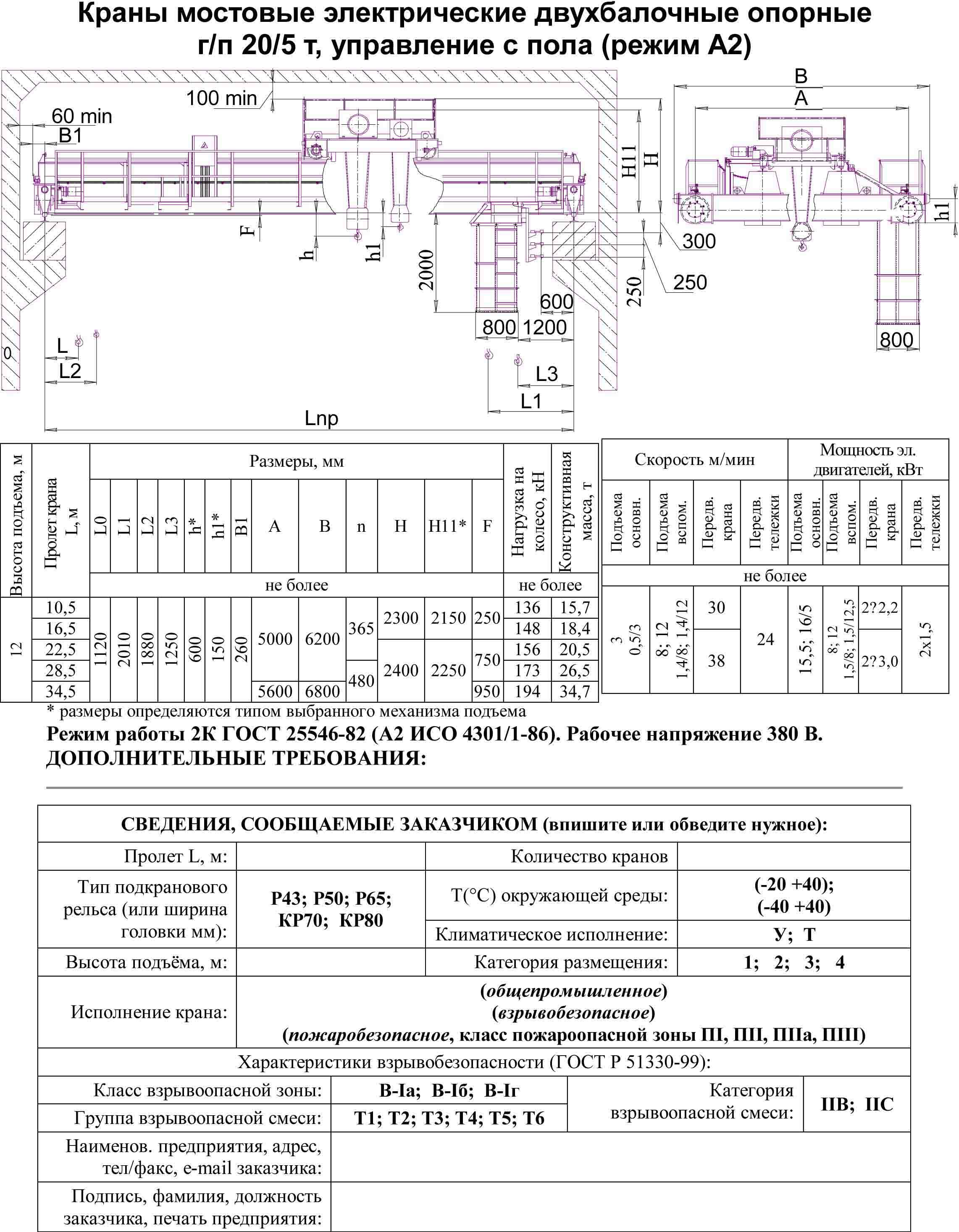Структурная схема электрооборудования мостового крана